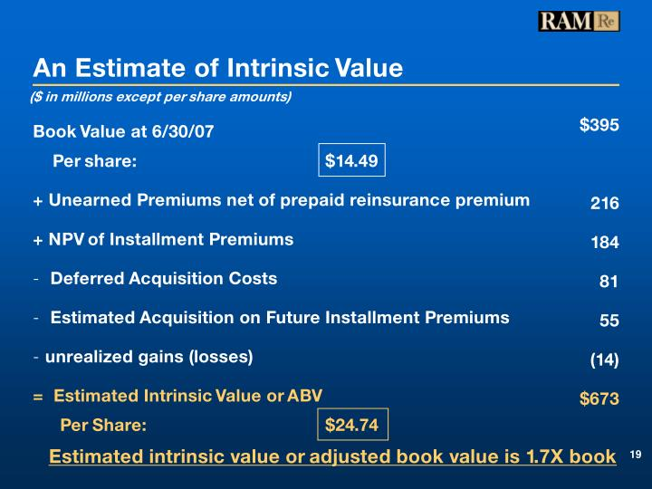 An Estimate of Intrinsic Value