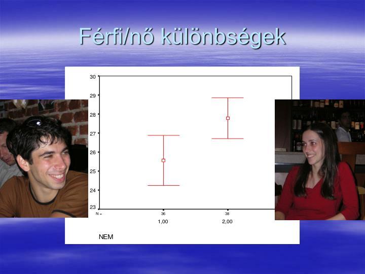 Férfi/nő különbségek