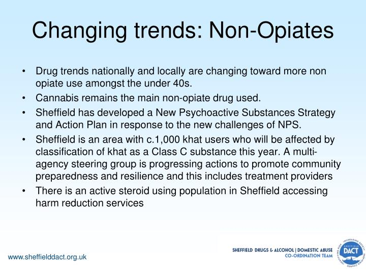 Changing trends non opiates