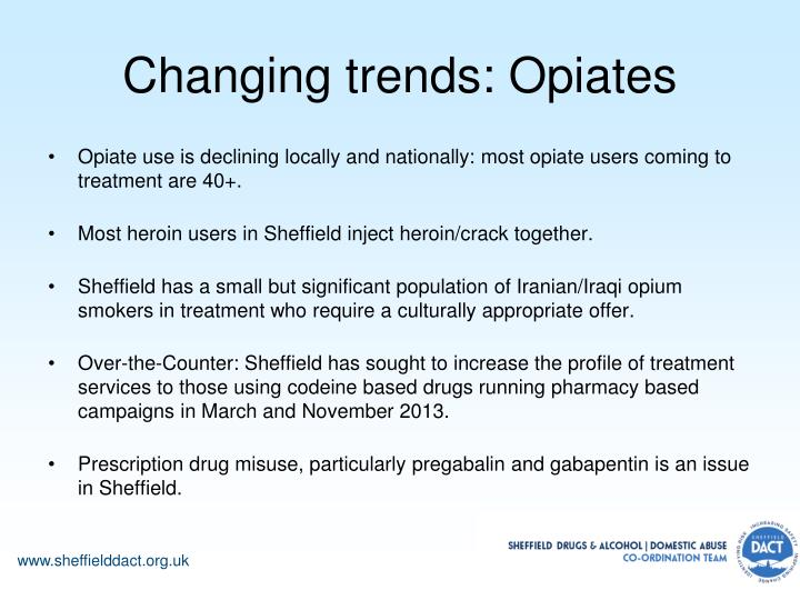 Changing trends: Opiates