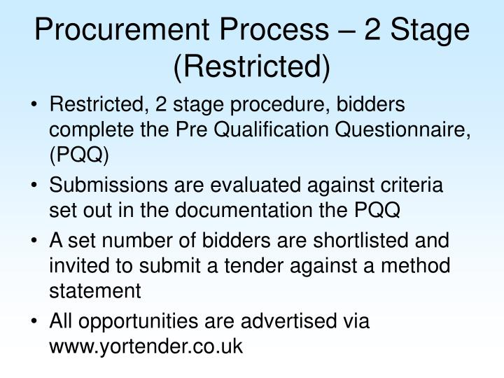 Procurement Process – 2 Stage (Restricted)