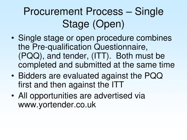 Procurement Process – Single Stage (Open)
