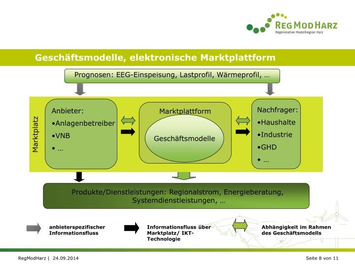 Geschäftsmodelle, elektronische Marktplattform