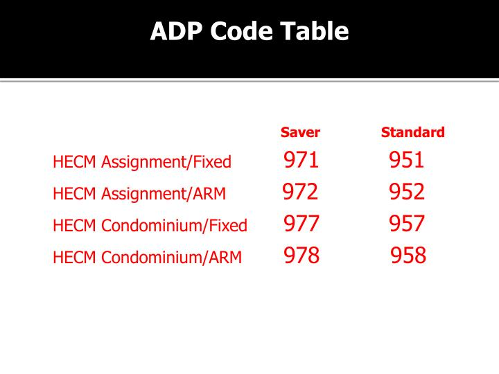 ADP Code Table