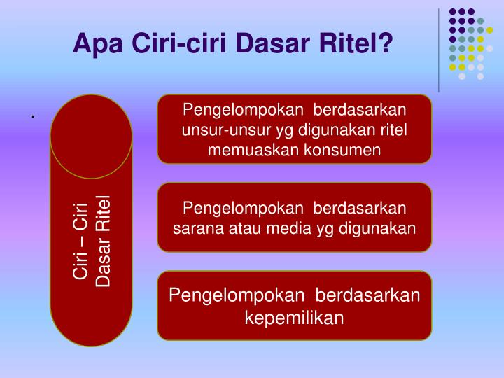 Apa Ciri-ciri Dasar Ritel?