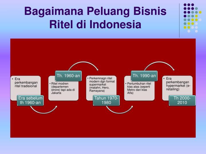 Bagaimana Peluang Bisnis Ritel di Indonesia