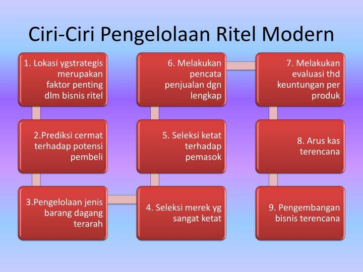 Ciri-Ciri Pengelolaan Ritel Modern