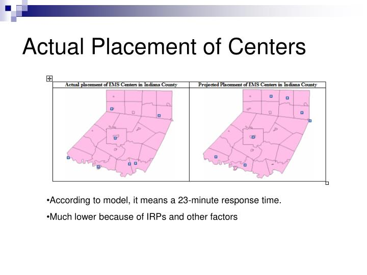 Actual Placement of Centers