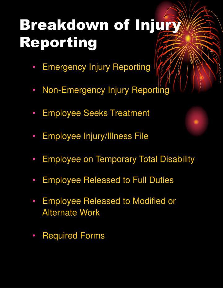 Emergency Injury Reporting