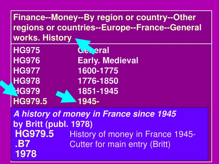 Finance--Money--By region or country--Other regions or countries--Europe--France--General works. History