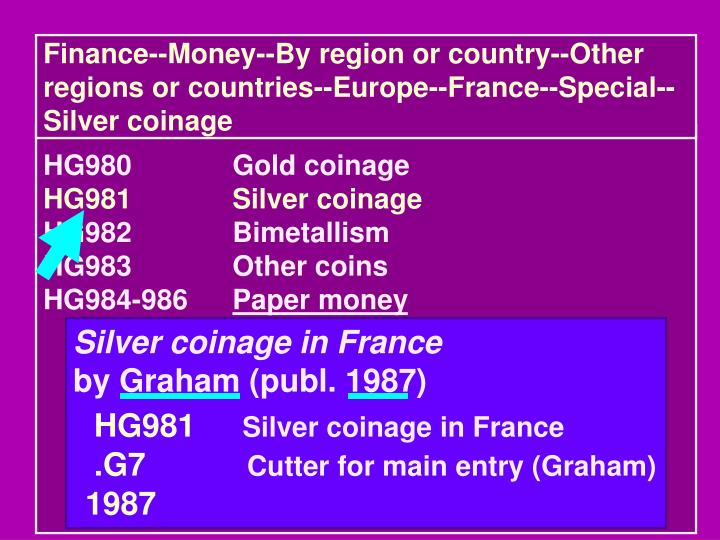Finance--Money--By region or country--Other regions or countries--Europe--France--Special--Silver coinage