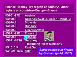 finance money by region or country other regions or countries europe france