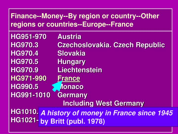 Finance--Money--By region or country--Other regions or countries--Europe--France