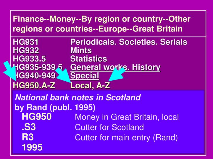 Finance--Money--By region or country--Other regions or countries--Europe--Great Britain