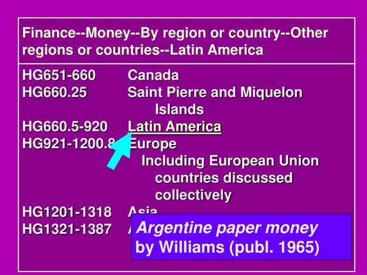 Finance--Money--By region or country--Other regions or countries--Latin America