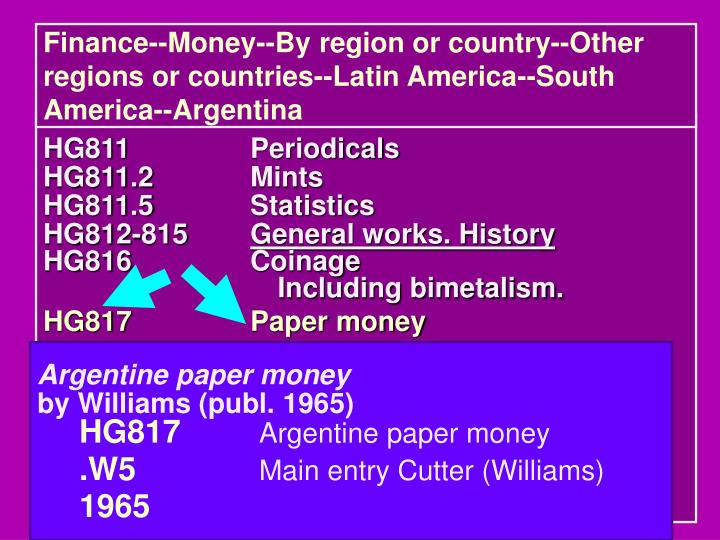 Finance--Money--By region or country--Other regions or countries--Latin America--South America--Argentina
