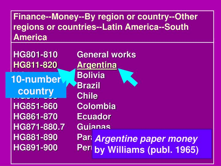 Finance--Money--By region or country--Other regions or countries--Latin America--South America