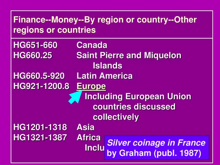 Finance--Money--By region or country--Other regions or countries