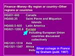 finance money by region or country other regions or countries