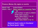 finance money by region or country5