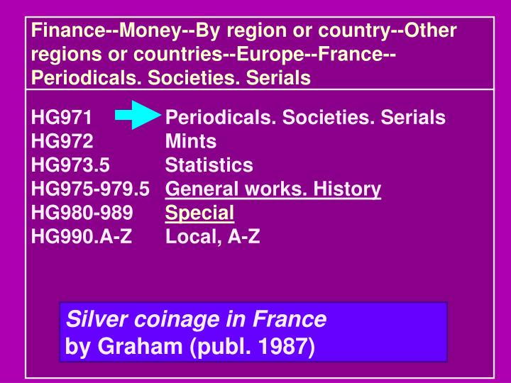Finance--Money--By region or country--Other regions or countries--Europe--France--Periodicals. Societies. Serials