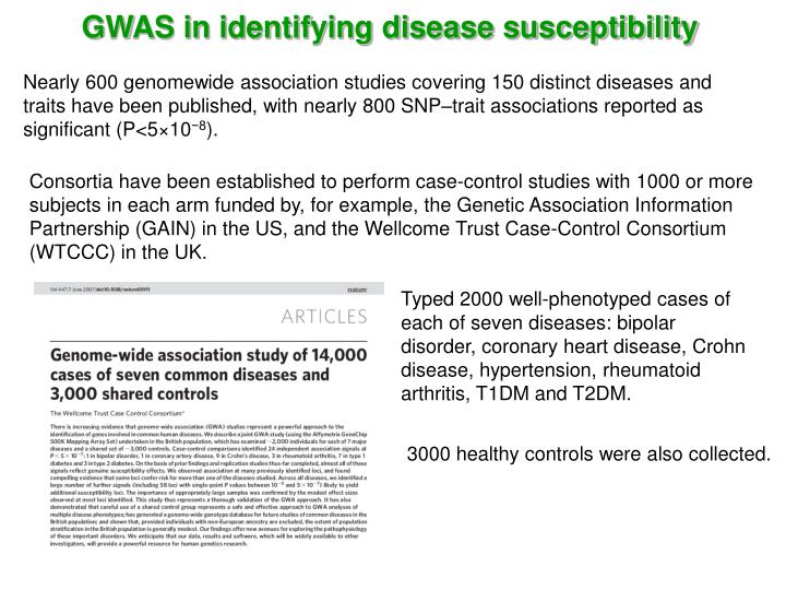GWAS in identifying disease susceptibility