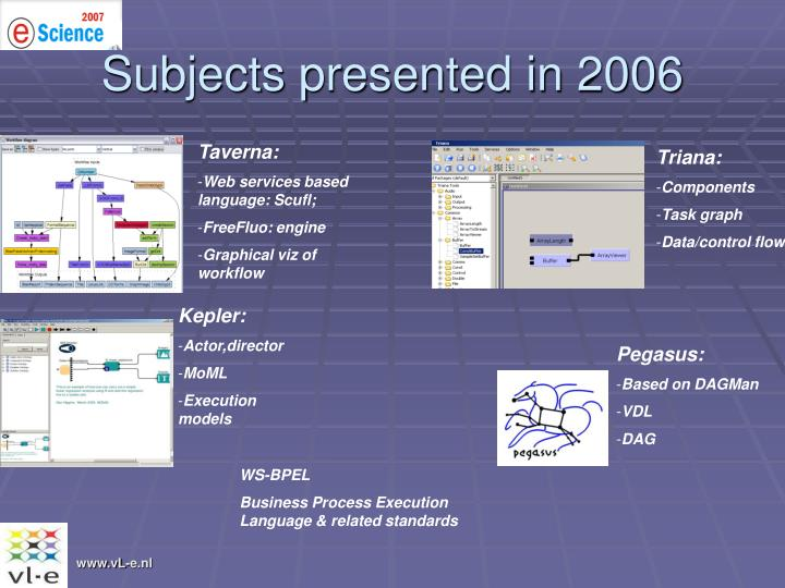 Subjects presented in 2006