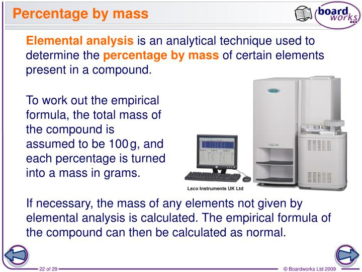 Percentage by mass