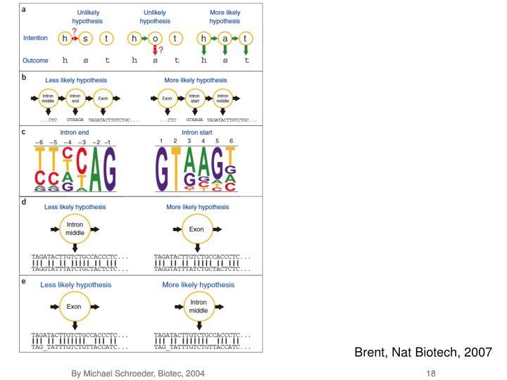 Brent, Nat Biotech, 2007