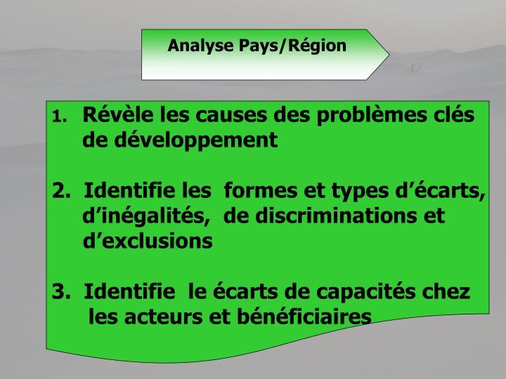 Analyse Pays/Région