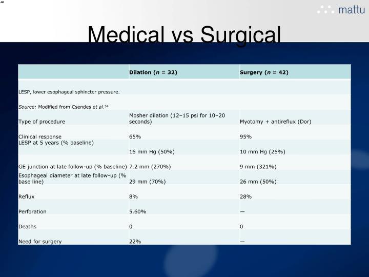 Medical vs Surgical