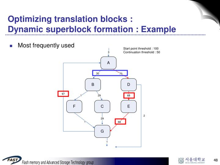 Optimizing translation blocks :