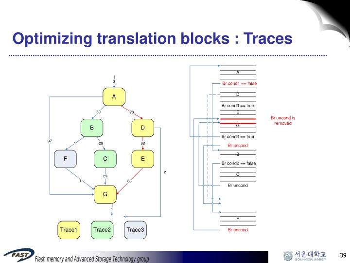 Optimizing translation blocks : Traces
