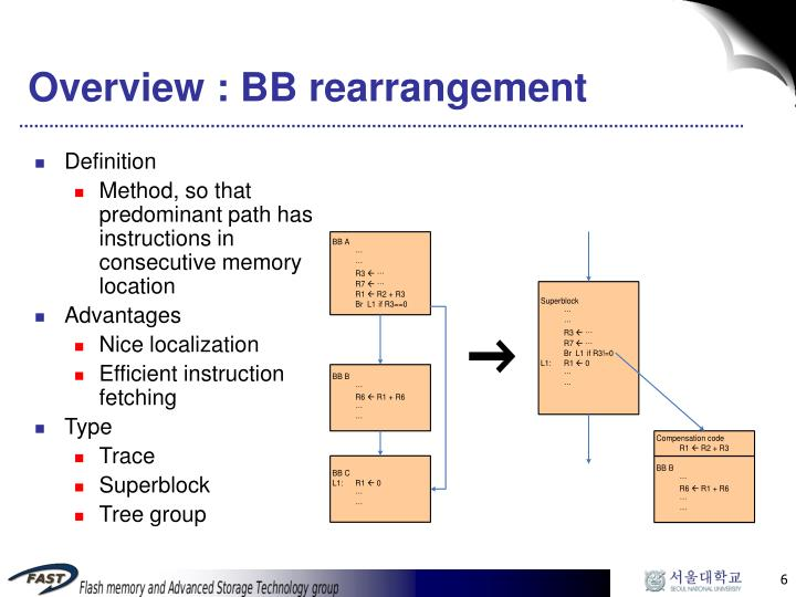 Overview : BB rearrangement