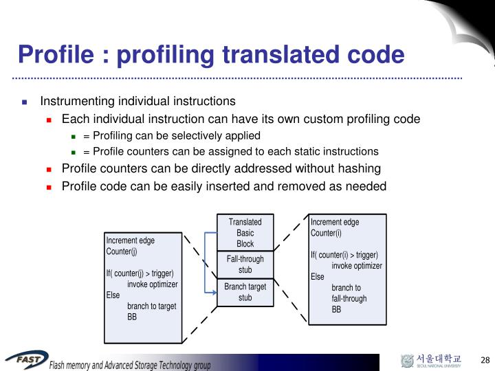 Profile : profiling translated code