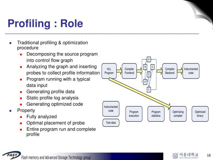 Profiling : Role