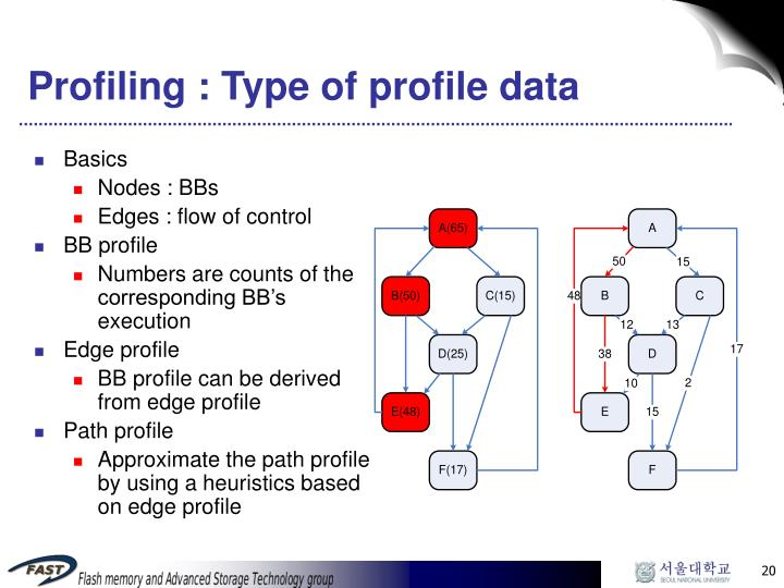 Profiling : Type of profile data