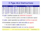 i type alu instructions