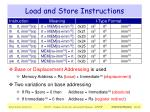 load and store instructions1