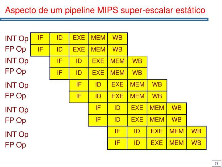Aspecto de um pipeline MIPS super-escalar estático