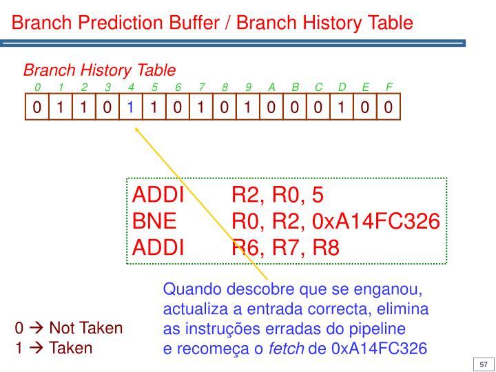 Branch Prediction Buffer / Branch History Table
