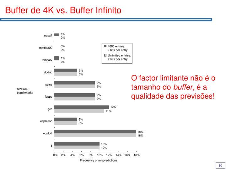 Buffer de 4K vs. Buffer Infinito