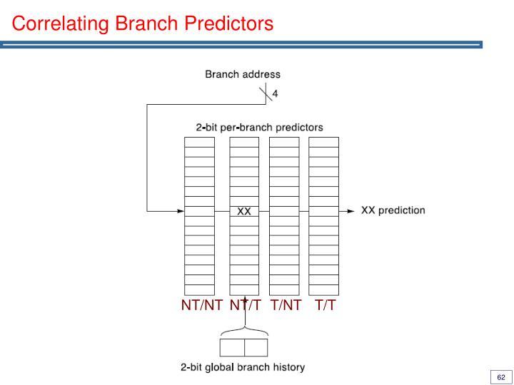 Correlating Branch Predictors