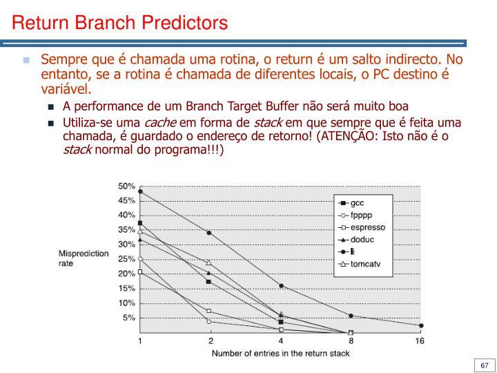 Return Branch Predictors