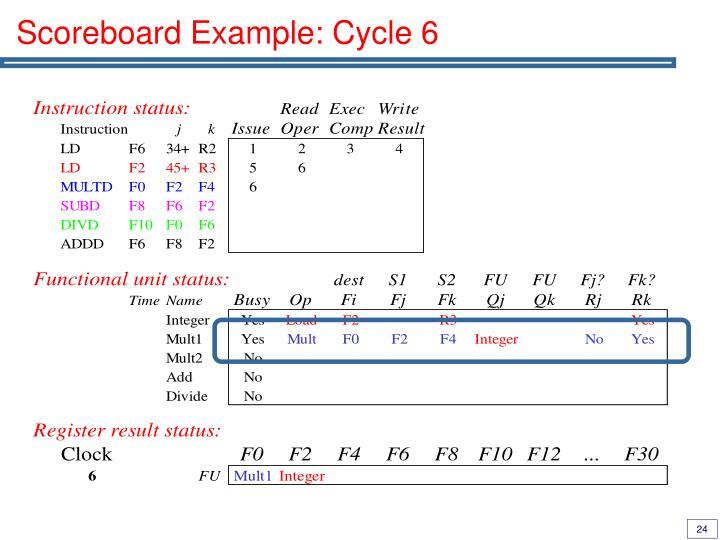 Scoreboard Example: Cycle 6