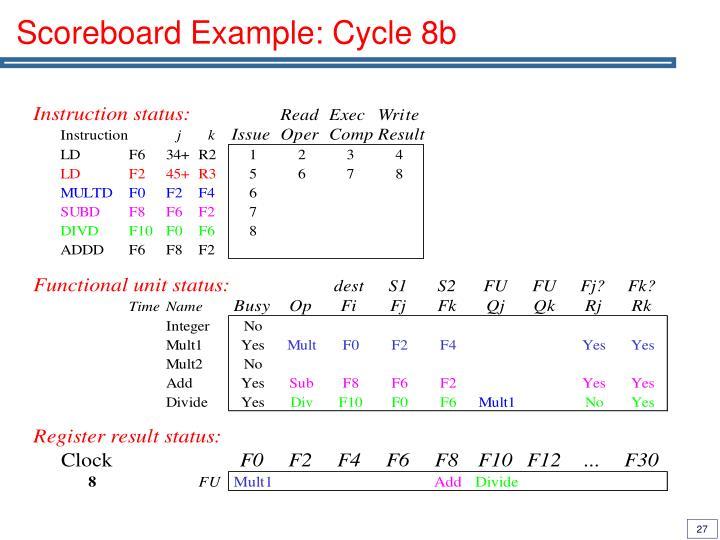 Scoreboard Example: Cycle 8b