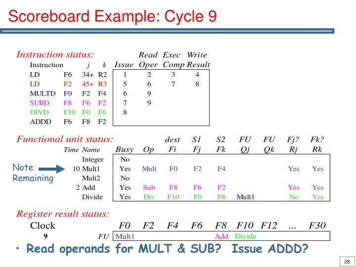 Scoreboard Example: Cycle 9