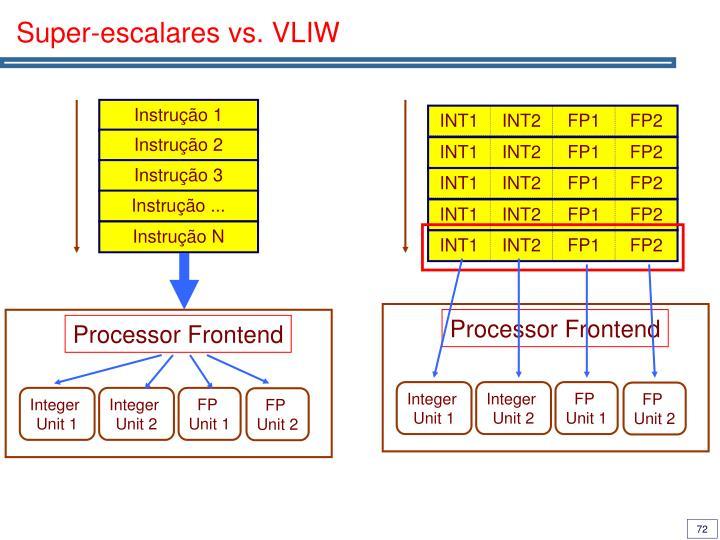 Super-escalares vs. VLIW