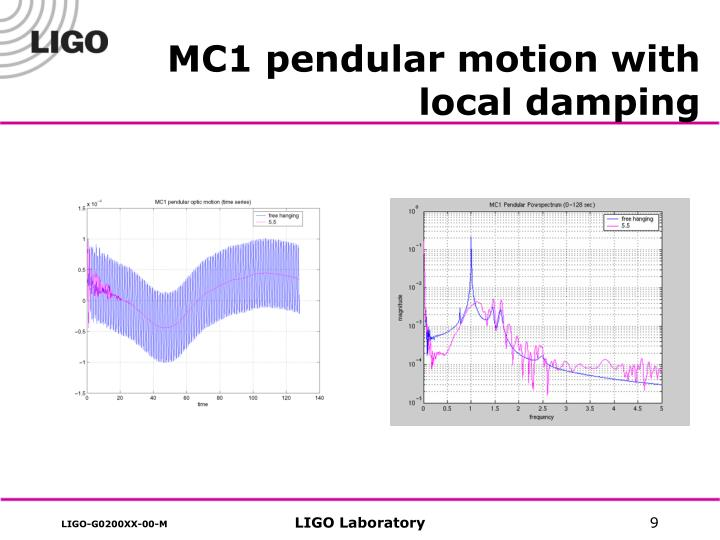 MC1 pendular motion with local damping