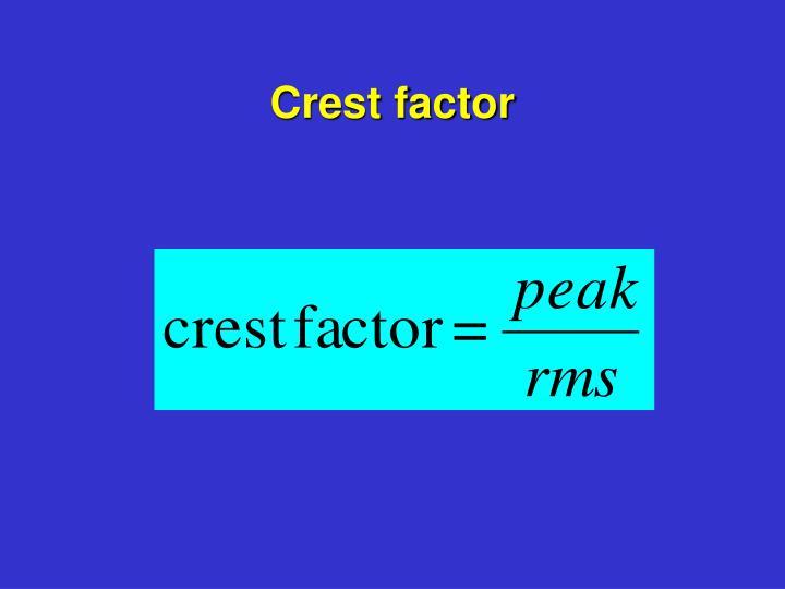 Crest factor